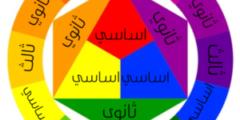التدرج اللوني وتزامن الألوان