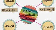 بحث كامل حول تصنيف التفاعلات الكيميائية