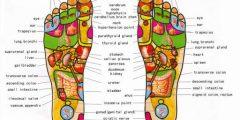 خريطة القدمين ودلالتها للصحة الجسدية