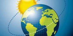 مسار الشمس في الصيف و الشتاء..حقائق و معلومات هامة عن حركة الشمس خلال العام