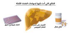 التهاب الكبد الوبائي وكل ما تحتاج معرفته حول الاكتشاف الحائز على نوبل الطب 2020