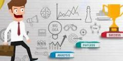 نبذة حول تطوير العمل الوظيفي وأفكار لتطوير العمل في الشركات