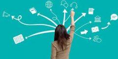 مقالة عنمفهوم ومستويات ونظريات الإبداع