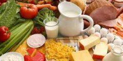 أهمية أنواع الفيتامينات وأين توجد في الغذاء